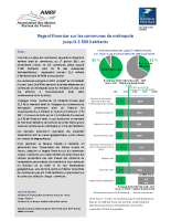Regard-financier-communes-moins-3500-habitants
